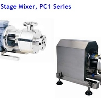 PERMIX High Shear Inline Mixers - PC1-165